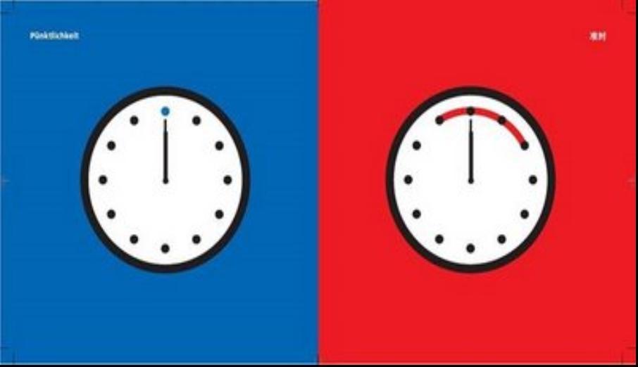 中国人的时间观念_中西方人的时间观念(英语句子)_百度知道