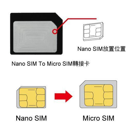 micro sim卡怎么剪成nano sim卡_百度知道