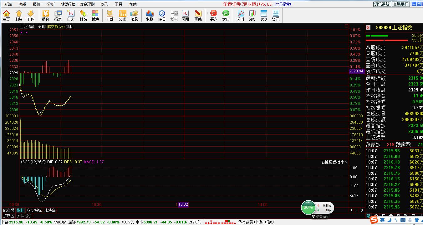 MI修正指标用法及源代码(SRMI)  mi动量指标战法