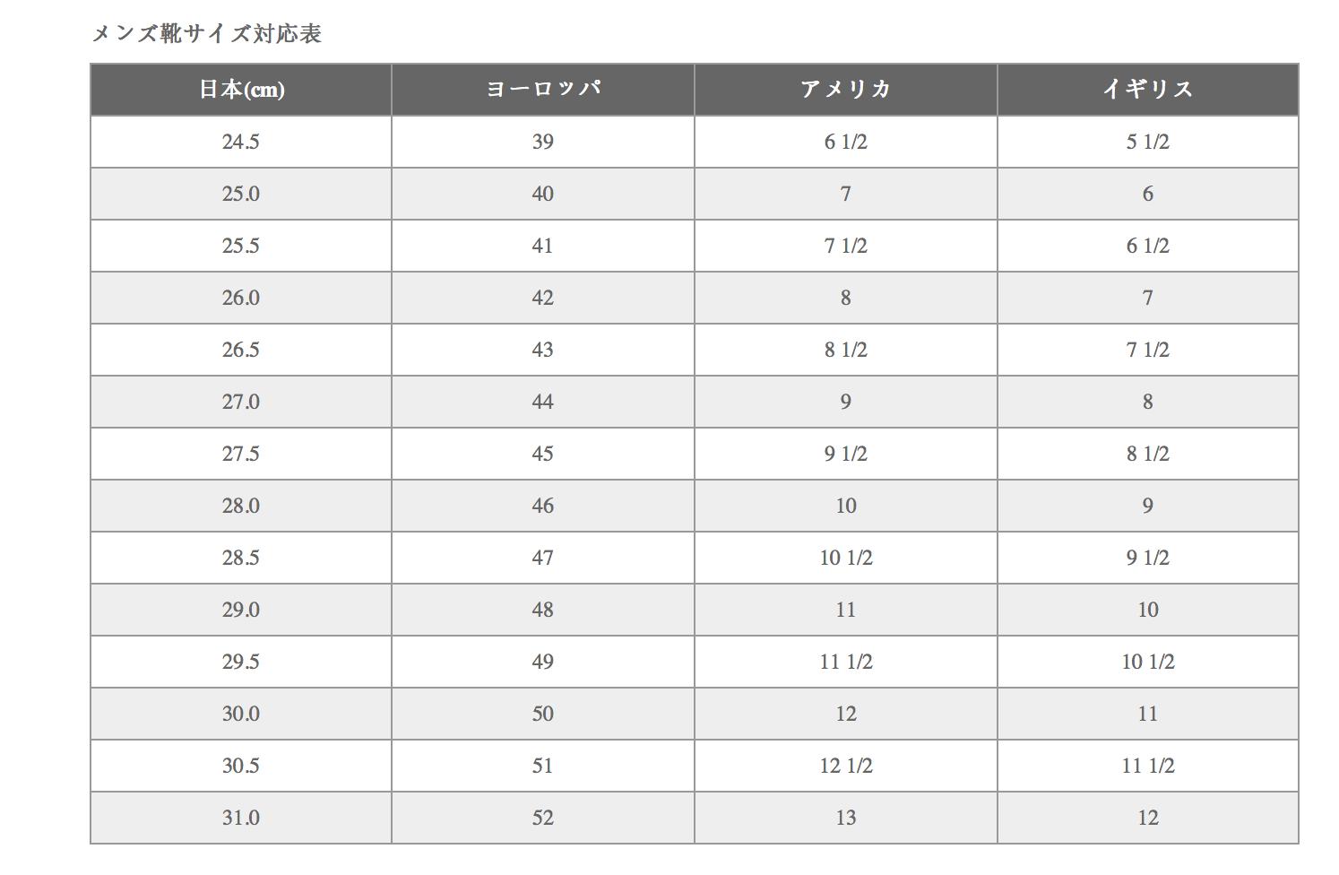 美国鞋码_日本鞋子是用什么码的?欧码还是美国码还是英国码?