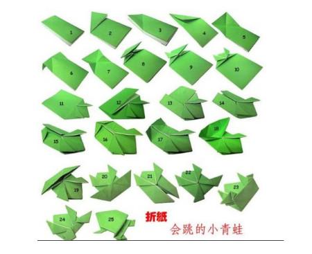 http://gss0.baidu.com/-fo3dSag_xI4khGko9WTAnF6hhy/zhidao/pic/item/a8014c086e061d95acfa747e7ff40ad162d9ca3c.jpg_怎么折青蛙_百度知道