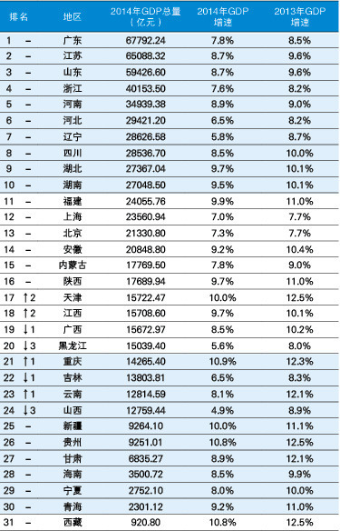 青海省gdp_青海省地图