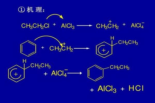 乙烯能发生取代反应_能发生取代反应的条件 详细的_百度知道