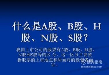 【300005】中国股票代码如何分类