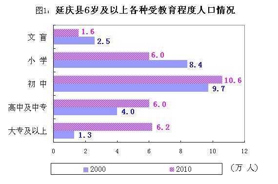 多万人口普查_全国现役军人为230万 广东人口超过1.043亿