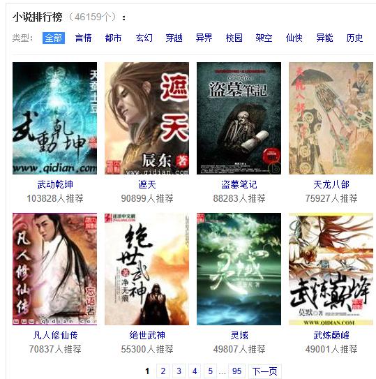2019小说完本排行榜_修仙小说排行榜完结下载 修仙小说女主排行榜完结