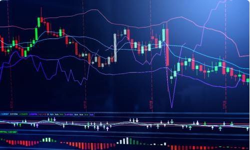 【股票走势图】怎样看股票上市以来的整个走势图