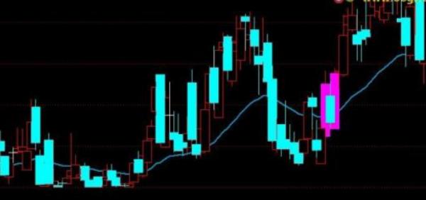 【换手率是什么意思】股票中的换手率是什么意思?