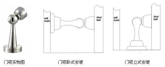 锌合金房门_能把房门吸住那东西叫什么啊 就是一个在墙上 一边固定在门上的 ...