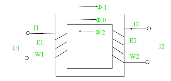 硅变的原理_热处理过程中界面固相反应控制锰硅类氧化物变性的机理研究