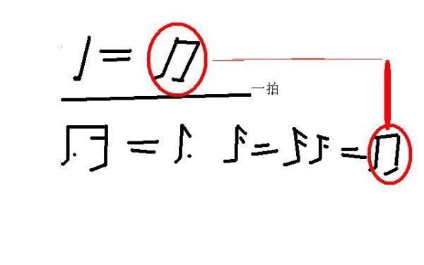 二拍子是什么意思_乐谱里每一个小节两拍是什么意思?_百度知道