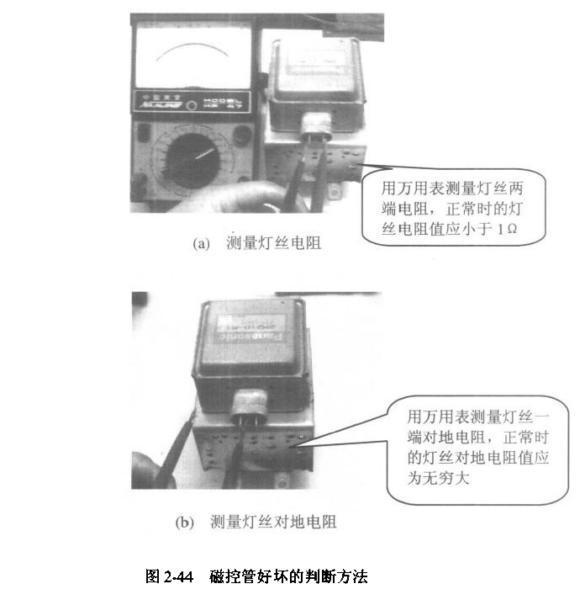 微波炉磁控管检测_微波炉中的磁控管怎么用数字万用表检测?_百度知道