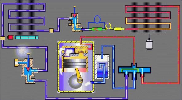 空调压缩机原理图_大学物理卡诺制冷机的制冷效率是怎么推导的?_百度知道
