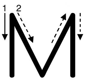 M的笔顺怎么写