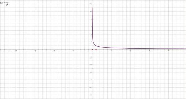 6x根号x分之y图片2
