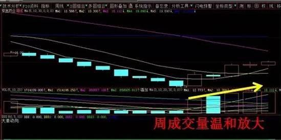 【紫鑫药业股票】紫鑫药业有前途吗这个股票能长多少