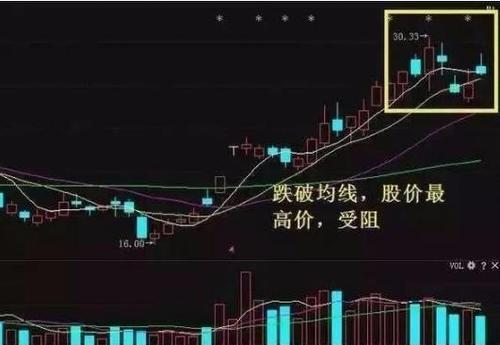【600119】为什么有点股票跌到1元以下3个月不ST有点股5元就ST如600119与002477
