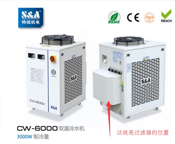 激光冷水机_激光工业紫外激光器uvled光源氩弧焊枪水冷机