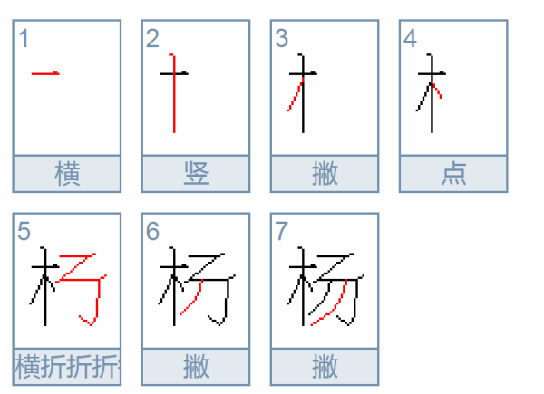 最基本字的笔顺笔画_杨字的笔顺笔画顺序_百度知道