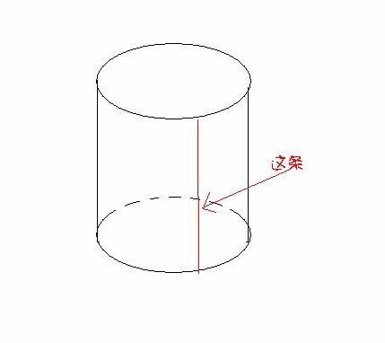 圆柱体的平面图_圆柱的母线是什么,有什么性质?_百度知道