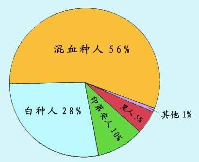 人口密度_人口密度是什么意思