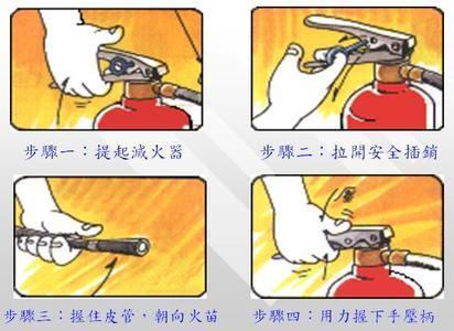 求干粉灭火器使用方法电子版动画图解,谢谢,非常感谢