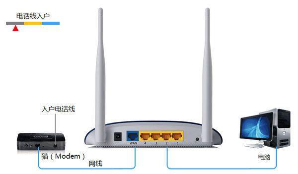 xp系统怎么连接网络_移动宽带电猫和无线路由器怎么连接_百度知道