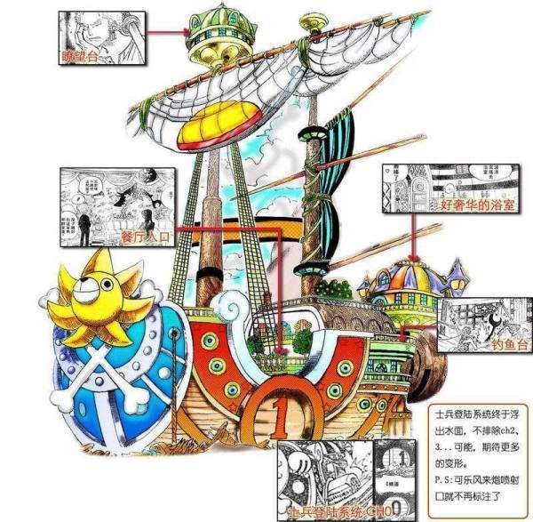桑尼号的结构_海贼王 万里阳光号的结构图?_百度知道