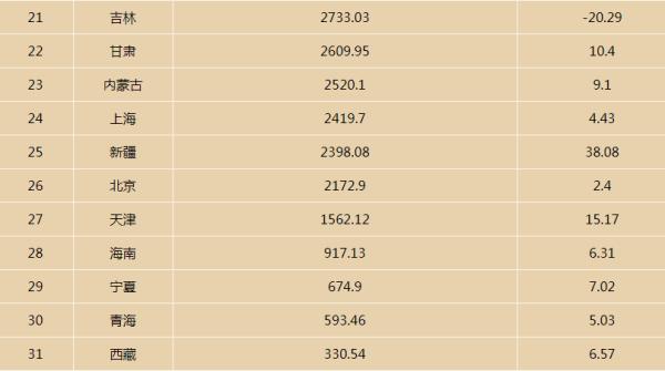 哪个省份人口最多_2014年中国省份人口排名
