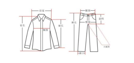 腰围与身高尺寸如何换算?
