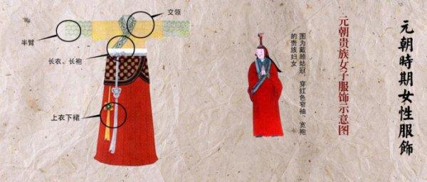 古代女子服饰的分类,名称以及图片 一定要配图 急急急图片