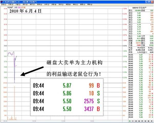 【华远地产股票】华远地产的股票简介