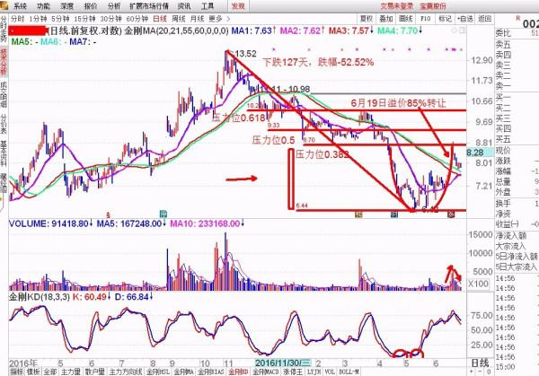 【宝莫股份002476】002476宝莫股份属于什么股票的最新相关信息