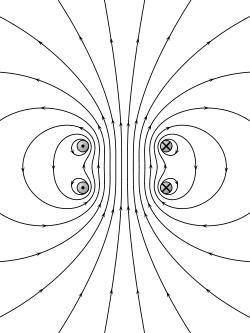 姆姆和我_圆线圈和亥姆霍兹线圈的磁场分布规律是怎样的??_百度知道