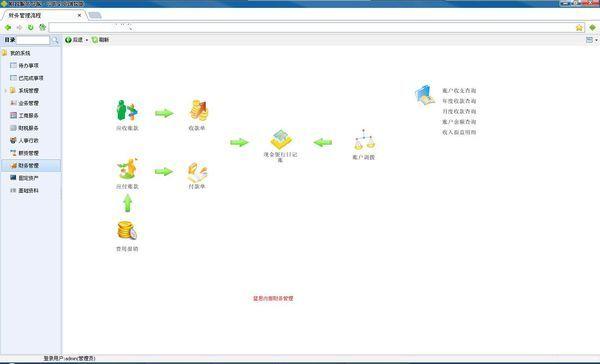 最流行的软件_现在最流行的软件开发工具有哪些