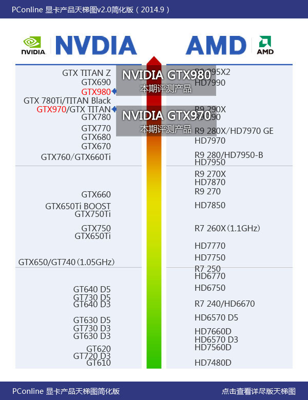 i5 4690的CPU应当配什么显卡和主板呢?