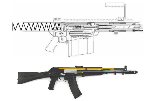 枪是什么原理_升船机是什么原理