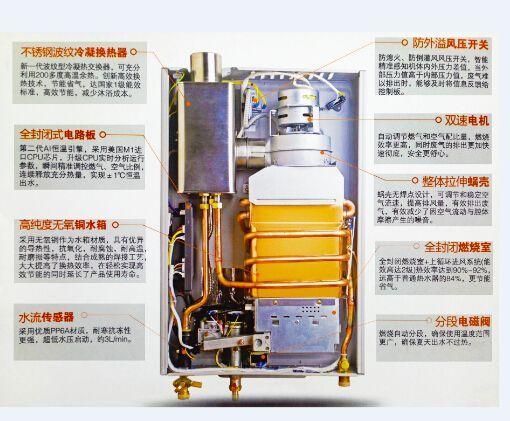 燃气热水器点燃后一会儿又熄火了,为什么?能修理吗?