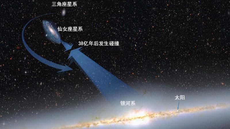 既然宇宙在膨胀,为什么仙女座星系还将会撞上银河系?