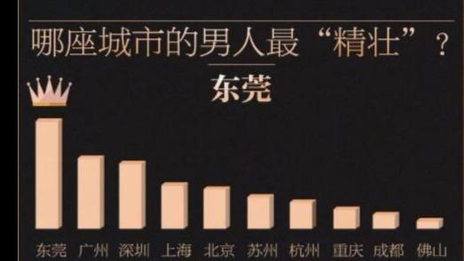 淘宝发布2018中国直男图鉴 上海男人最爱买增高鞋垫的头图