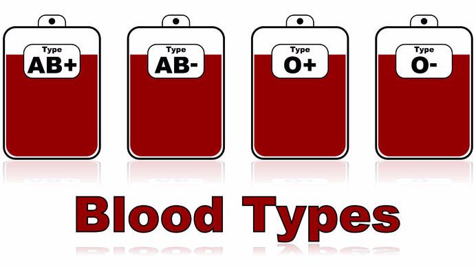 血型决定你的性格、健康、惹蚊子?