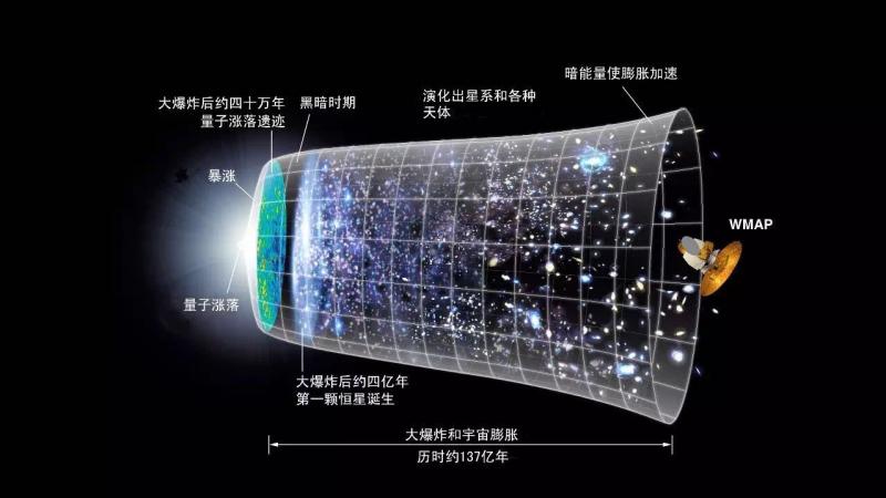宇宙一直在膨胀,为啥你不会受其影响而变胖?的头图