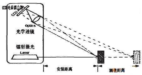 半波振子天线的原理_半波振子天线图片