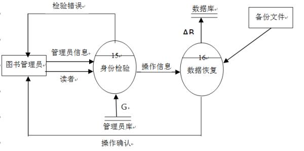 gfw的工作原理及突破技术