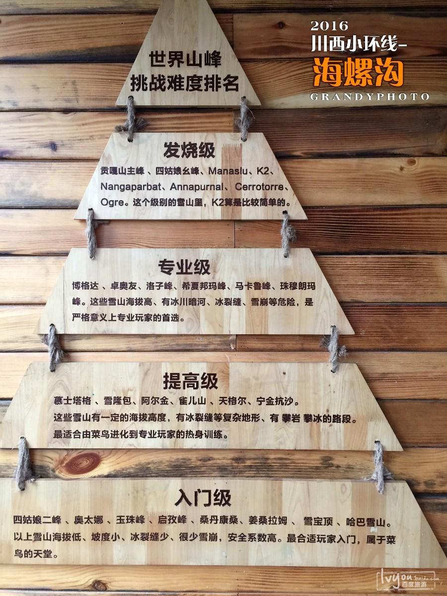成都旅游攻略图片417