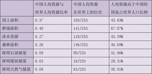 中国人口问题的作文_中国人口问题系列文章23 颠倒黑白的社会抚养费