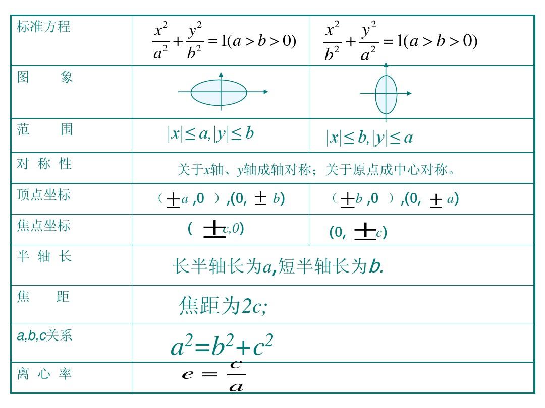 参数方程的意义解题