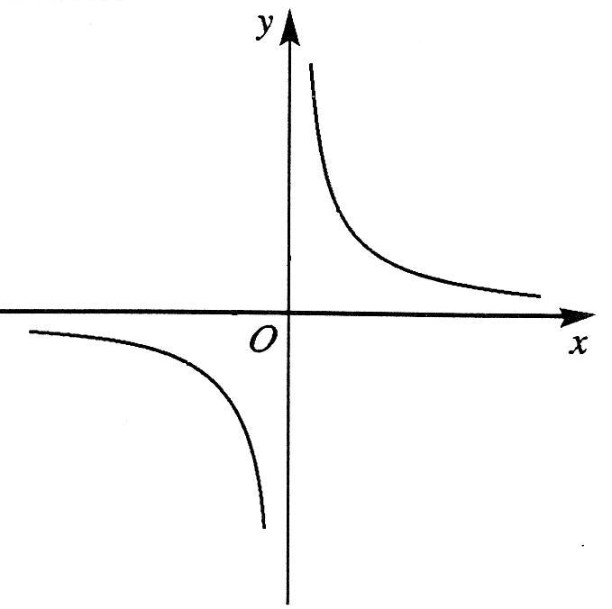用����y��y�.y�N��N��.�xn�)_数学y=2/x的反比例函数图怎么画