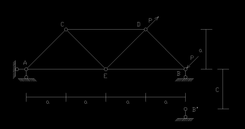 虚功的原理_3、名词解释 虚功原理