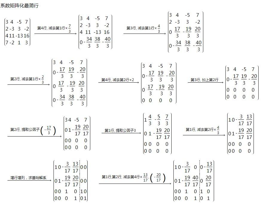 线性代数消元法步骤
